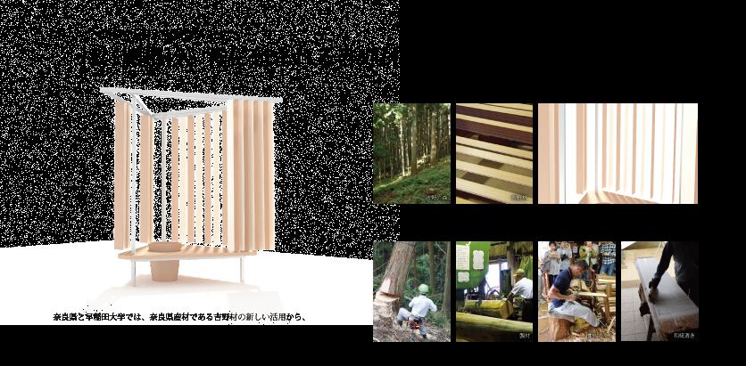 「杉に腰掛け、檜に包まれる吉野材カーテン」